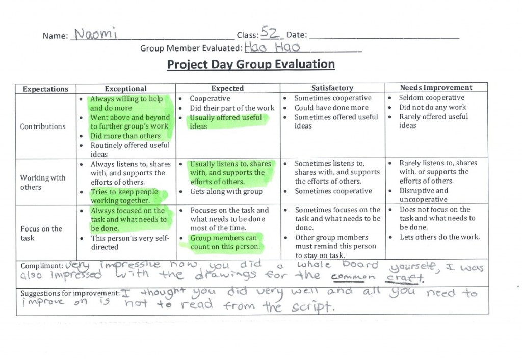 Fantastic Peer Assessment Template Photos  Example Resume And